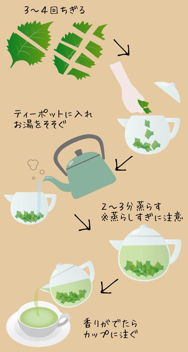 青じそ茶の作り方