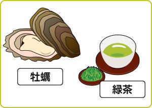 牡蠣、緑茶