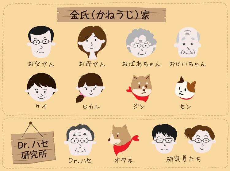 金氏家・Dr.ハセ研究所