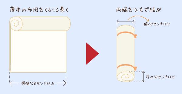 抱き枕の作り方