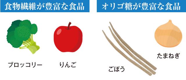 食物繊維・オリゴ糖を多く含む食材